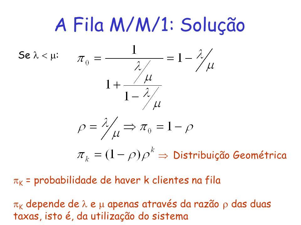 A Fila M/M/1: Solução Se   : Distribuição Geométrica