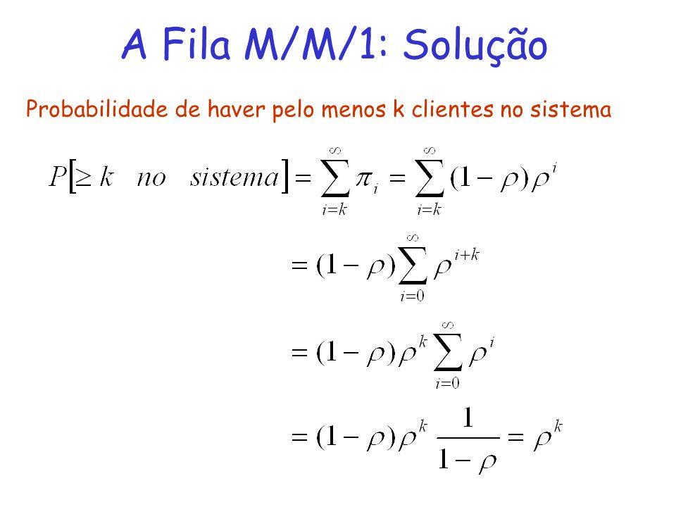 A Fila M/M/1: Solução Probabilidade de haver pelo menos k clientes no sistema