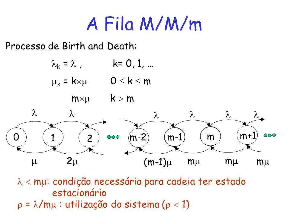 A Fila M/M/m Processo de Birth and Death: k =  , k= 0, 1, …