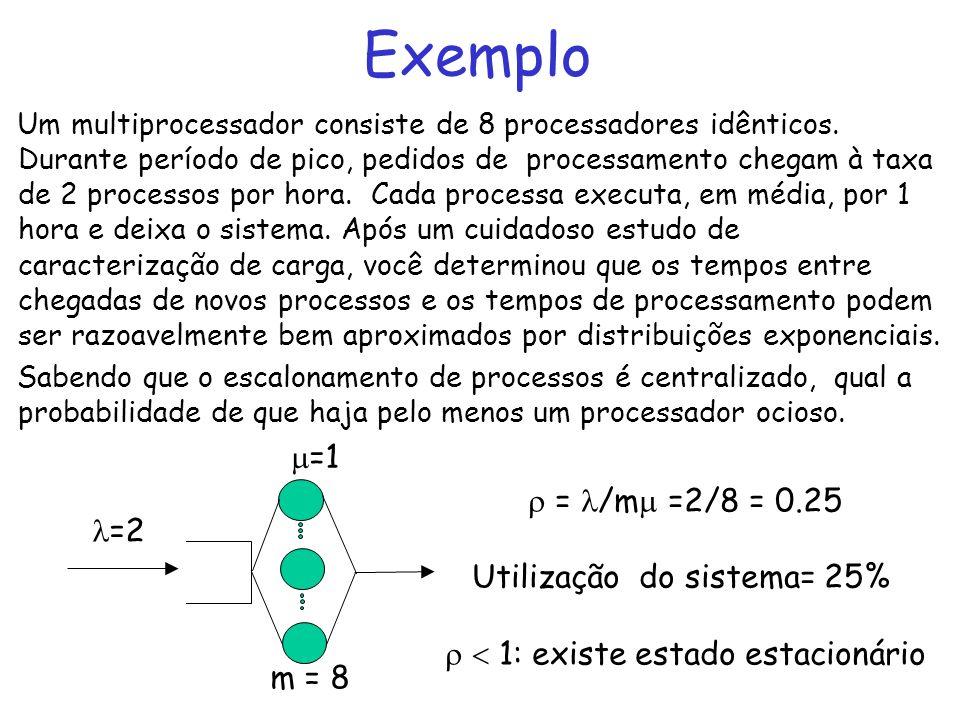 Exemplo =1 = /m =2/8 = 0.25 =2 Utilização do sistema= 25%