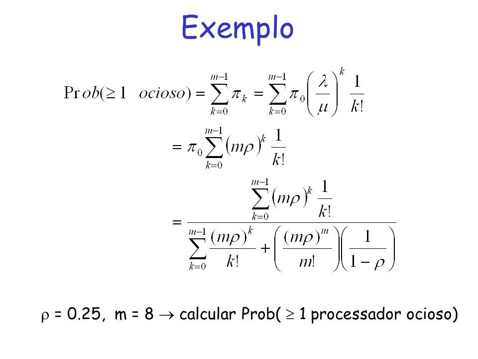 = 0.25, m = 8  calcular Prob(  1 processador ocioso)