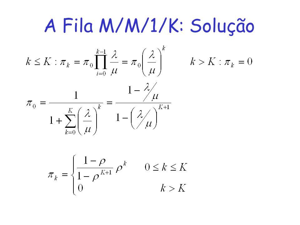 A Fila M/M/1/K: Solução