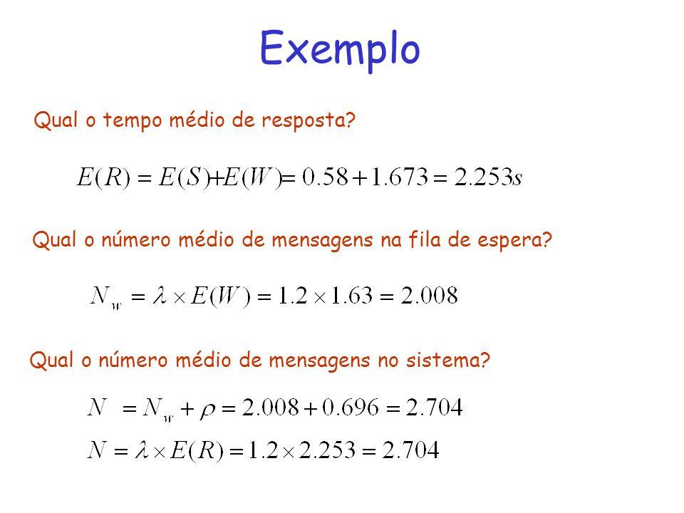 Exemplo Qual o tempo médio de resposta