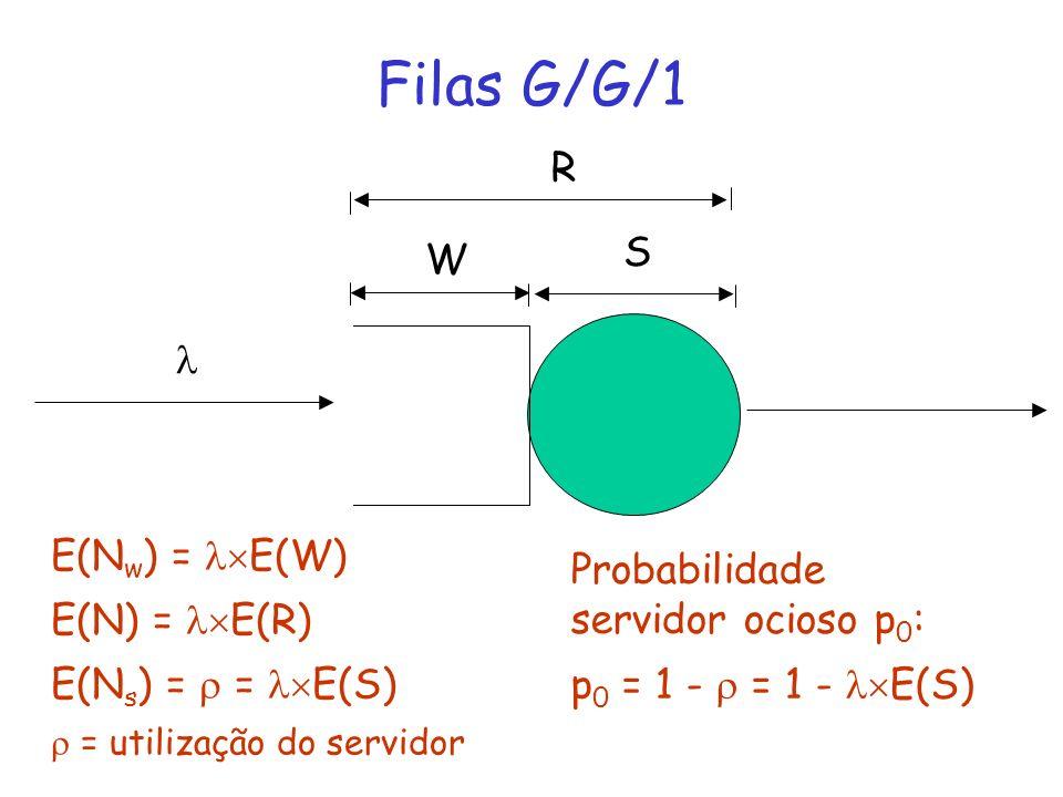 Filas G/G/1 R S W  E(Nw) = E(W) Probabilidade servidor ocioso p0: