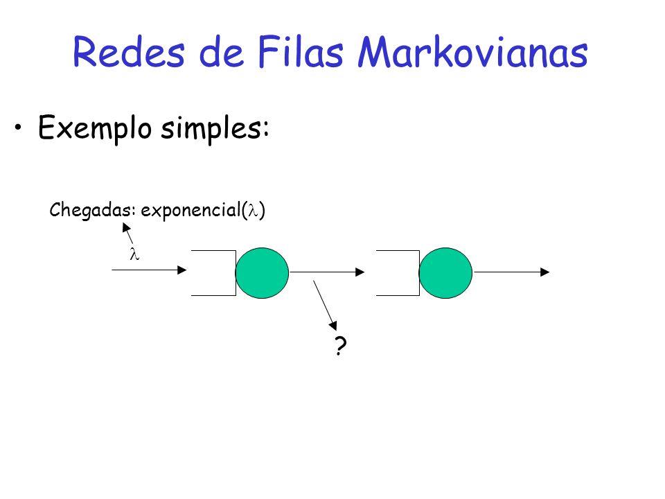 Redes de Filas Markovianas
