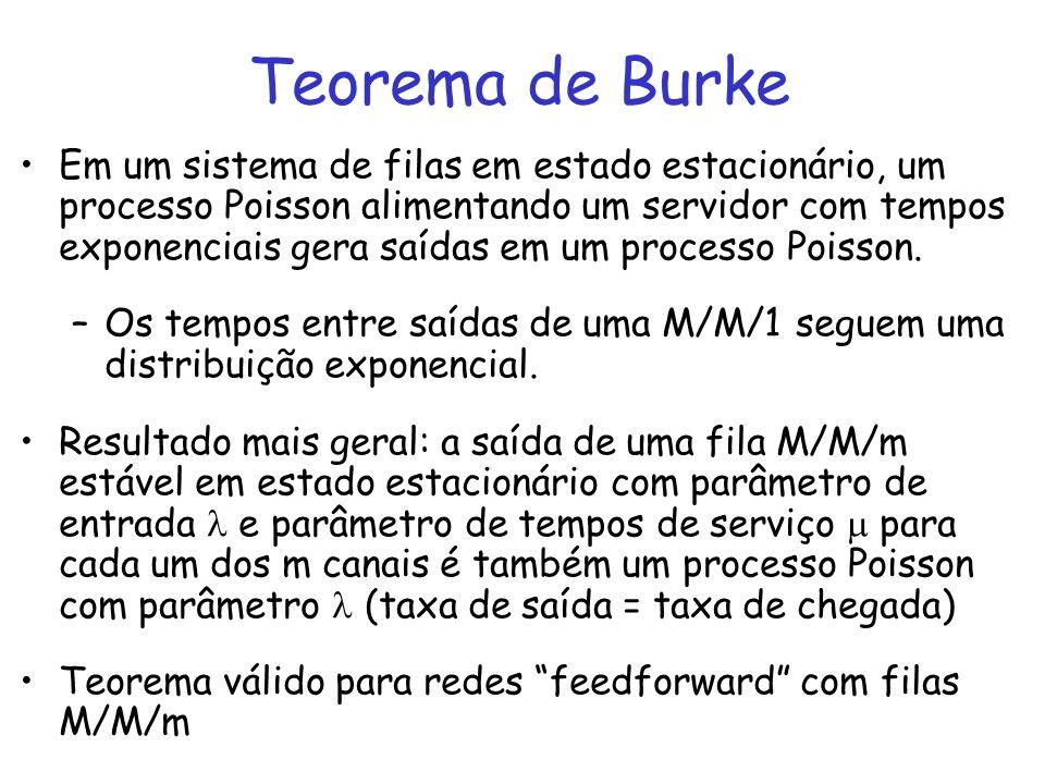 Teorema de Burke