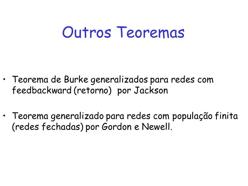 Outros Teoremas Teorema de Burke generalizados para redes com feedbackward (retorno) por Jackson.