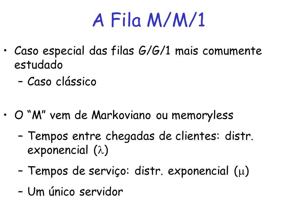 A Fila M/M/1 Caso especial das filas G/G/1 mais comumente estudado
