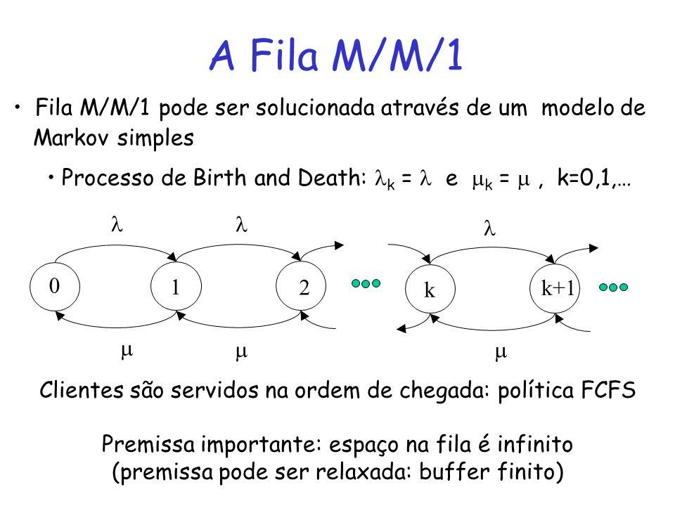 A Fila M/M/1 Fila M/M/1 pode ser solucionada através de um modelo de