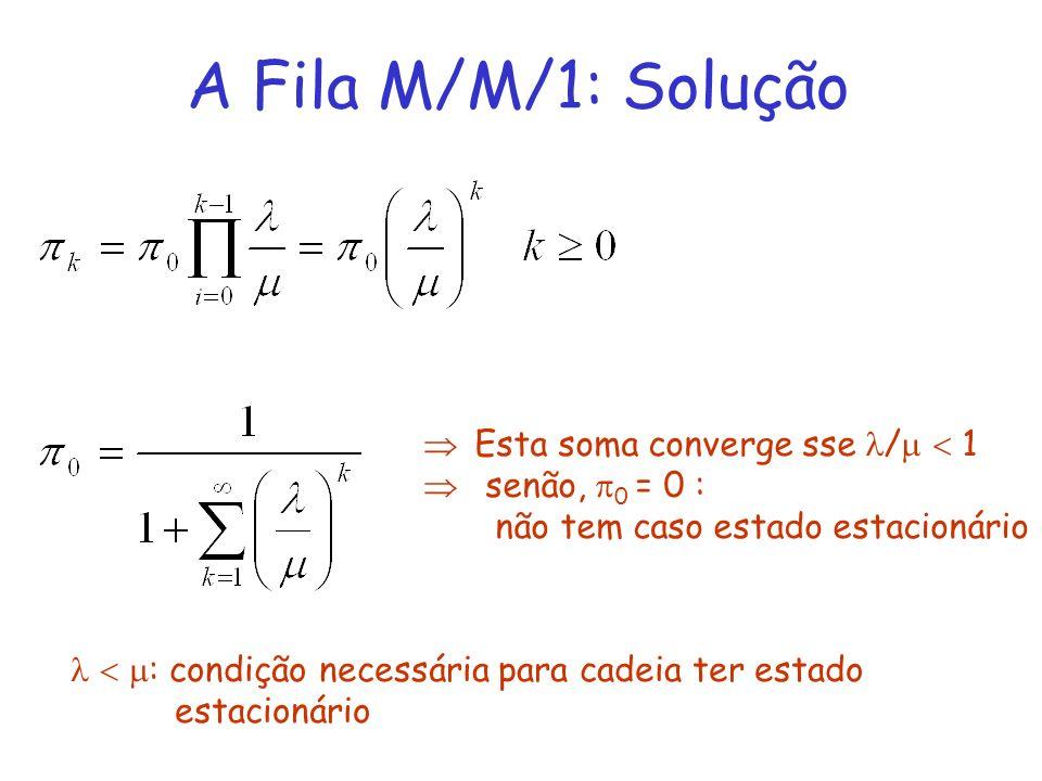 A Fila M/M/1: Solução Esta soma converge sse /  1 senão, 0 = 0 :