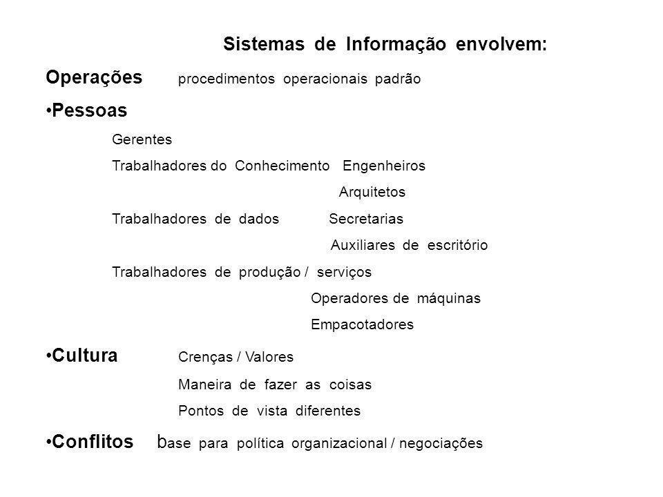 Sistemas de Informação envolvem: