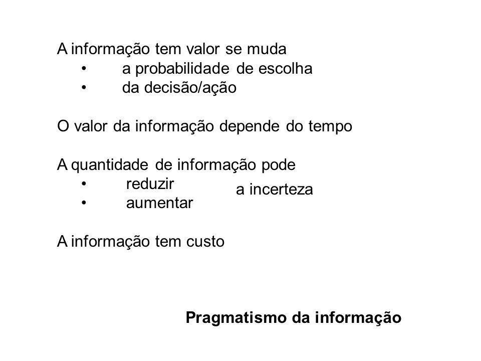 A informação tem valor se muda a probabilidade de escolha