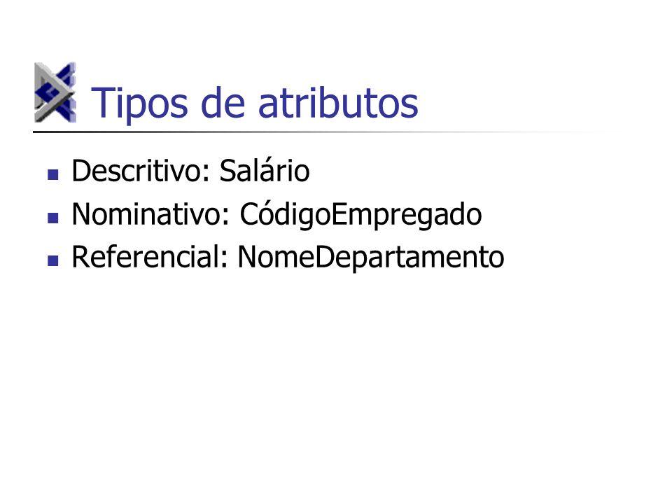 Tipos de atributos Descritivo: Salário Nominativo: CódigoEmpregado