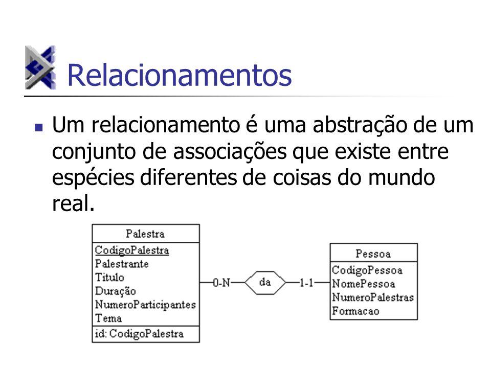 RelacionamentosUm relacionamento é uma abstração de um conjunto de associações que existe entre espécies diferentes de coisas do mundo real.