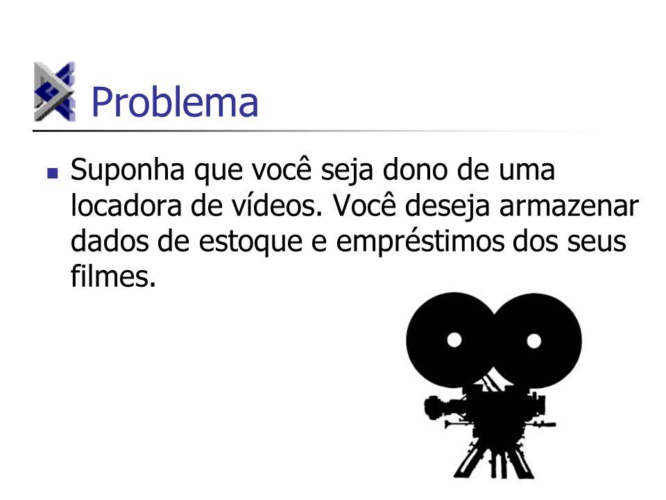 Problema Suponha que você seja dono de uma locadora de vídeos.