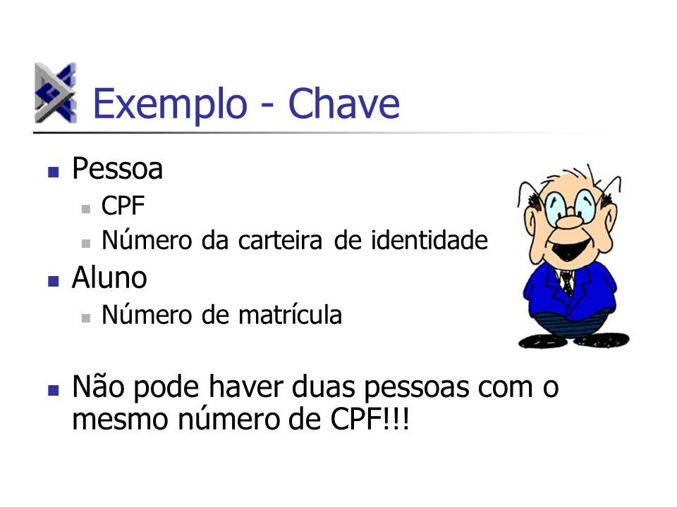 Exemplo - Chave Pessoa Aluno