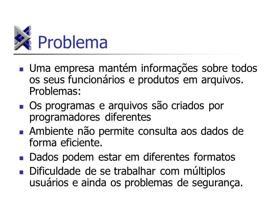Problema Uma empresa mantém informações sobre todos os seus funcionários e produtos em arquivos. Problemas: