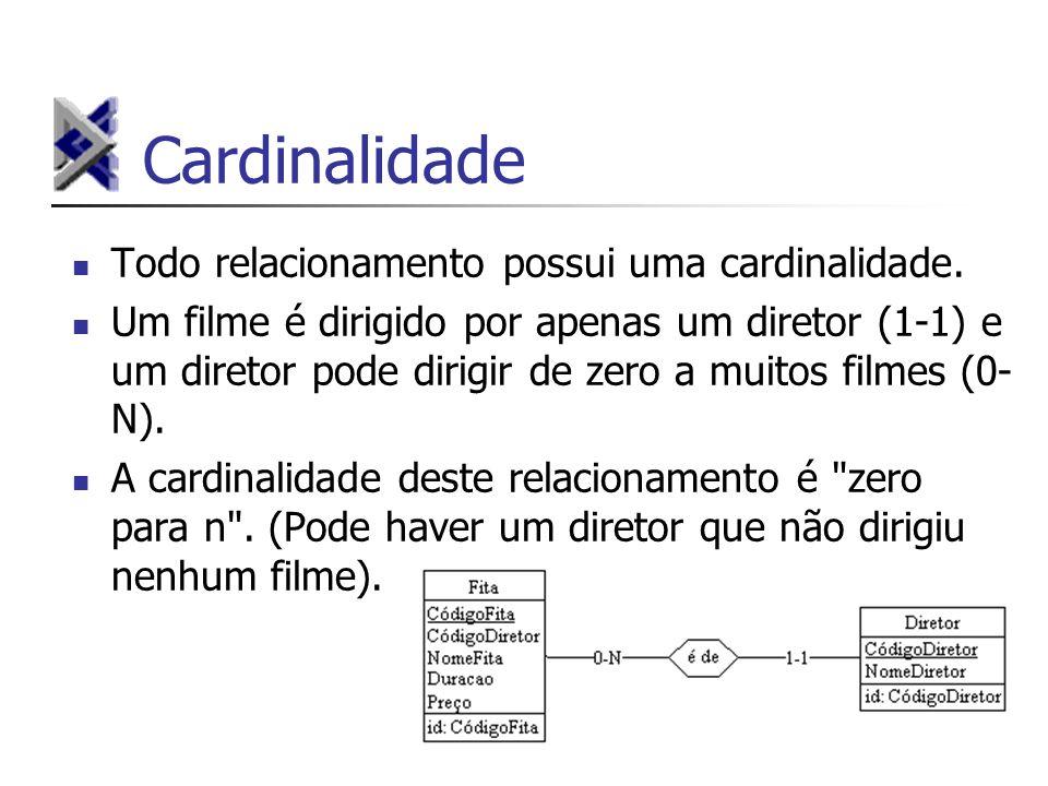 Cardinalidade Todo relacionamento possui uma cardinalidade.