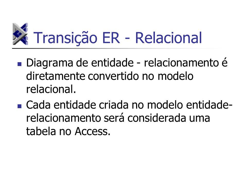 Transição ER - Relacional