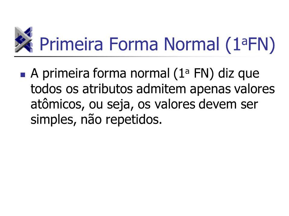 Primeira Forma Normal (1aFN)