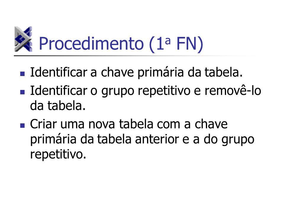 Procedimento (1a FN) Identificar a chave primária da tabela.