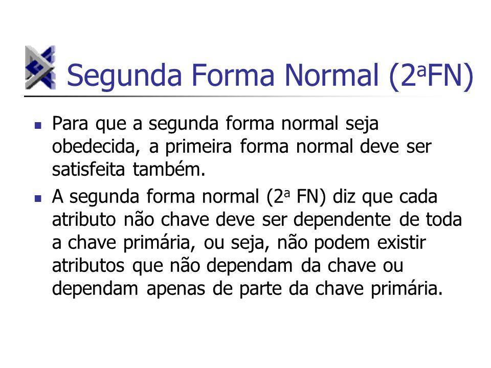 Segunda Forma Normal (2aFN)