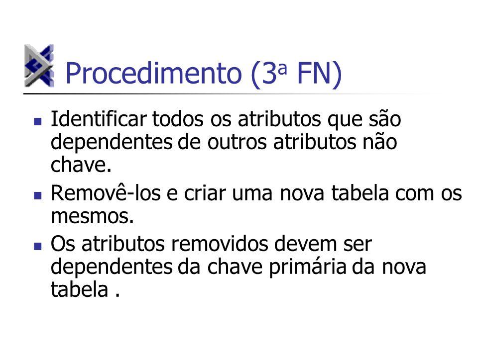 Procedimento (3a FN)Identificar todos os atributos que são dependentes de outros atributos não chave.