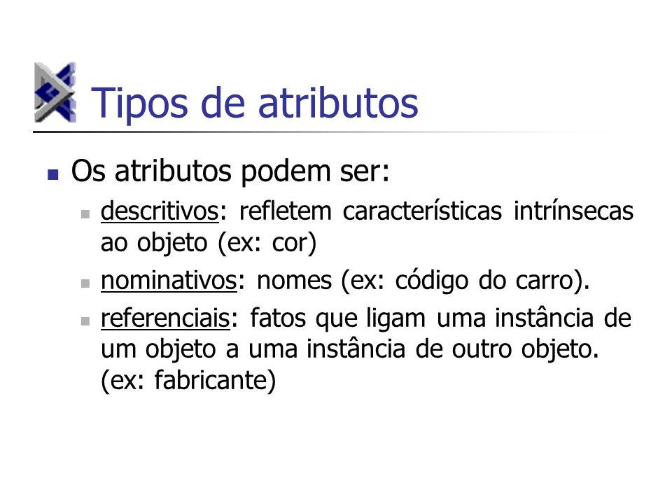 Tipos de atributos Os atributos podem ser: