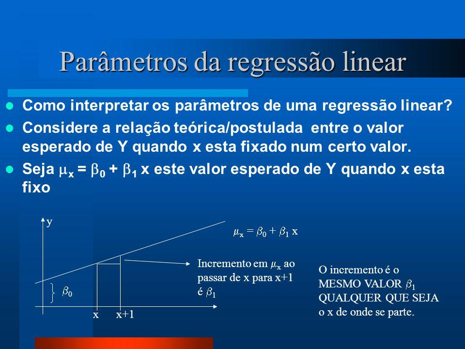 Parâmetros da regressão linear