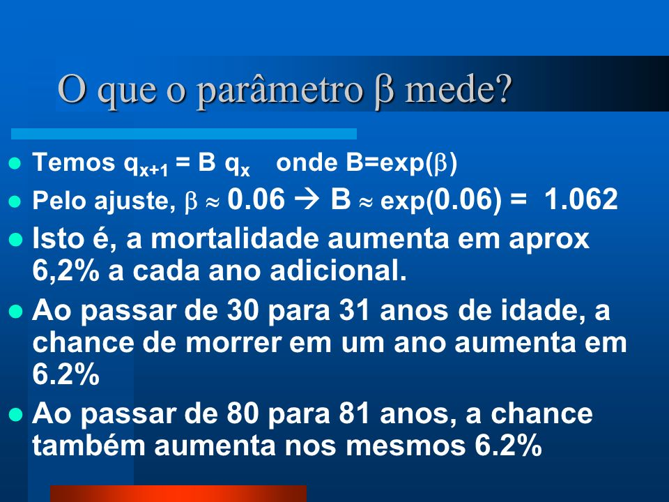 O que o parâmetro  mede Temos qx+1 = B qx onde B=exp() Pelo ajuste,   0.06  B  exp(0.06) = 1.062.