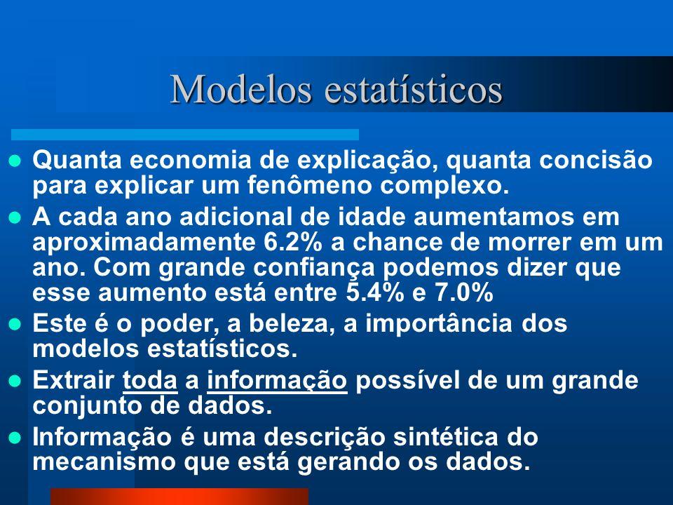 Modelos estatísticos Quanta economia de explicação, quanta concisão para explicar um fenômeno complexo.