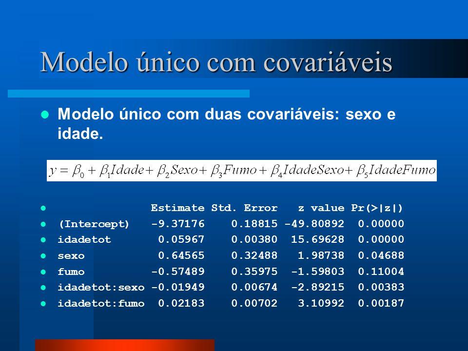 Modelo único com covariáveis