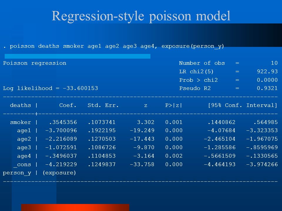 Regression-style poisson model