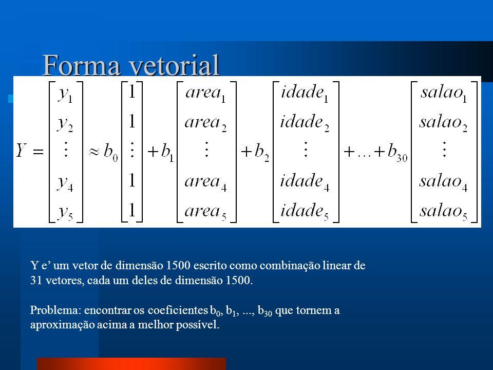 Forma vetorial Y e' um vetor de dimensão 1500 escrito como combinação linear de. 31 vetores, cada um deles de dimensão 1500.