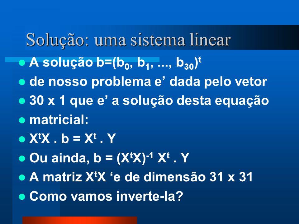 Solução: uma sistema linear