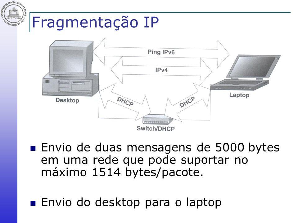 Fragmentação IP Envio de duas mensagens de 5000 bytes em uma rede que pode suportar no máximo 1514 bytes/pacote.