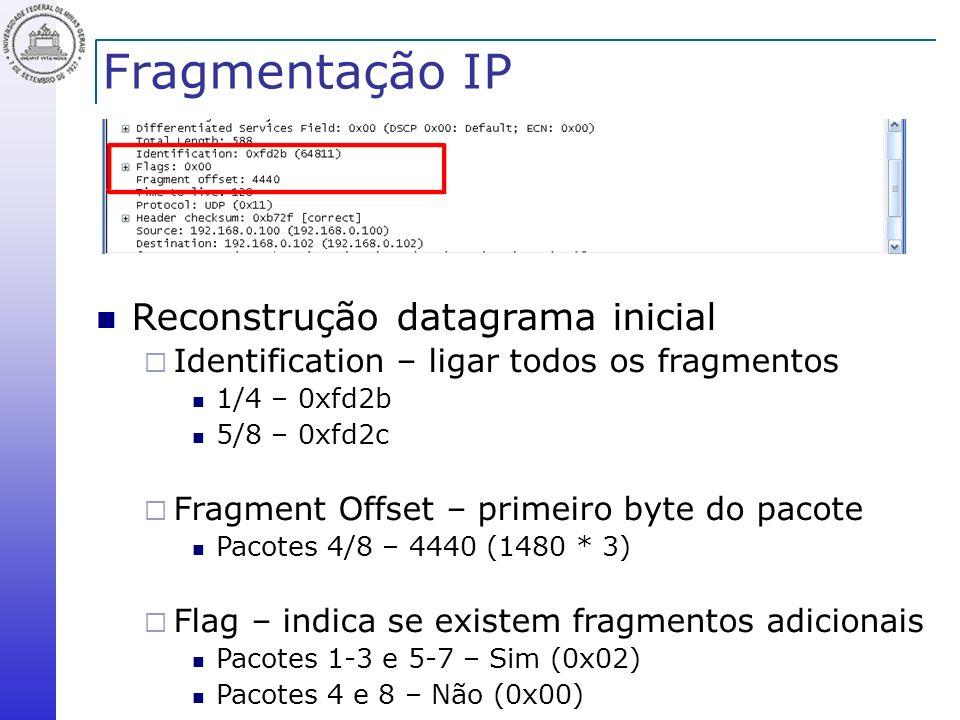 Fragmentação IP Reconstrução datagrama inicial