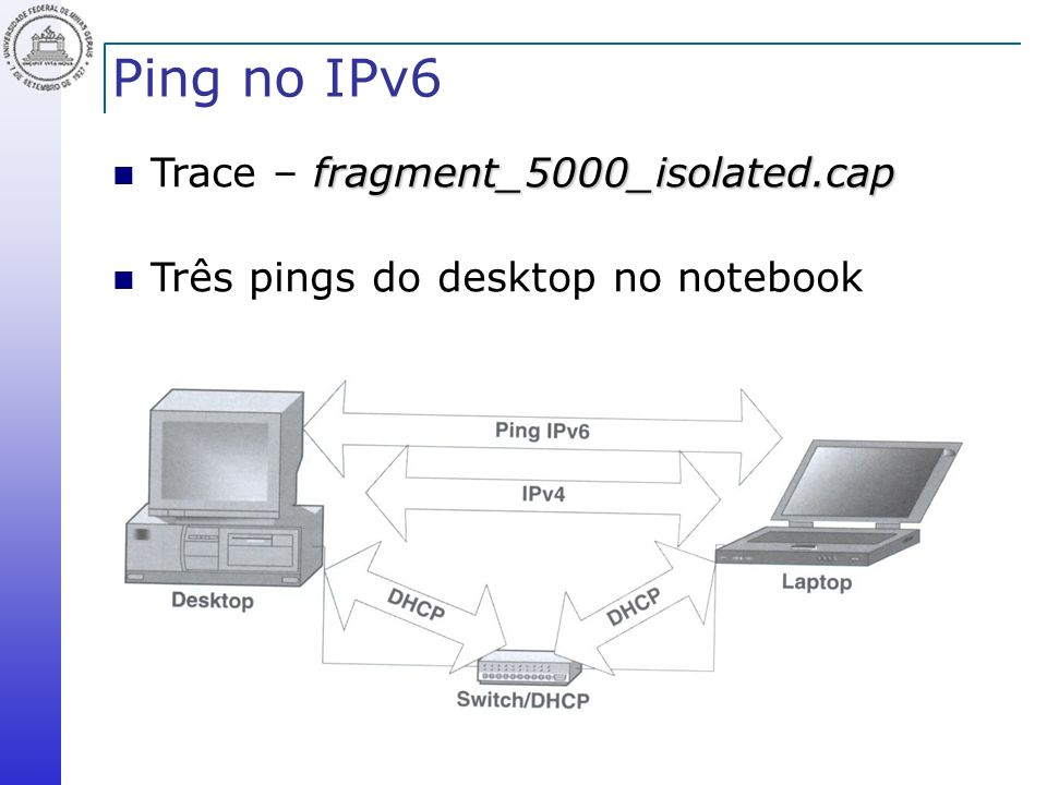 Ping no IPv6 Trace – fragment_5000_isolated.cap