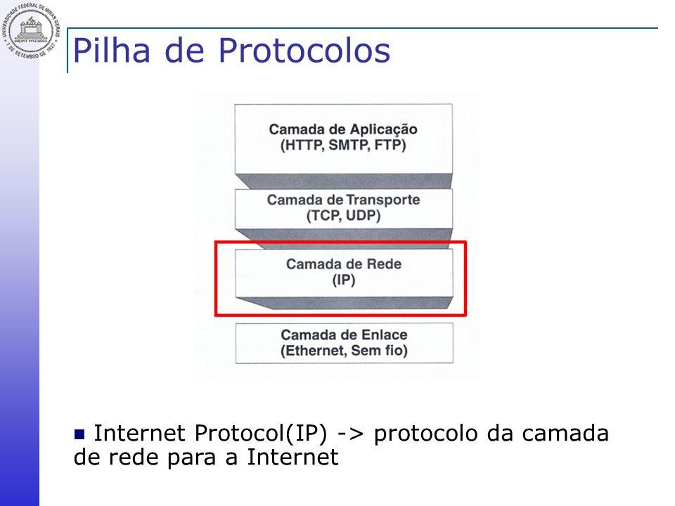 Pilha de Protocolos Internet Protocol(IP) -> protocolo da camada de rede para a Internet