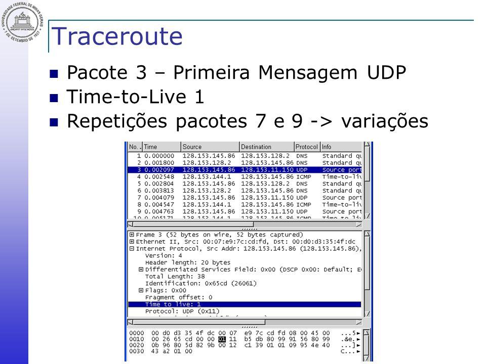 Traceroute Pacote 3 – Primeira Mensagem UDP Time-to-Live 1