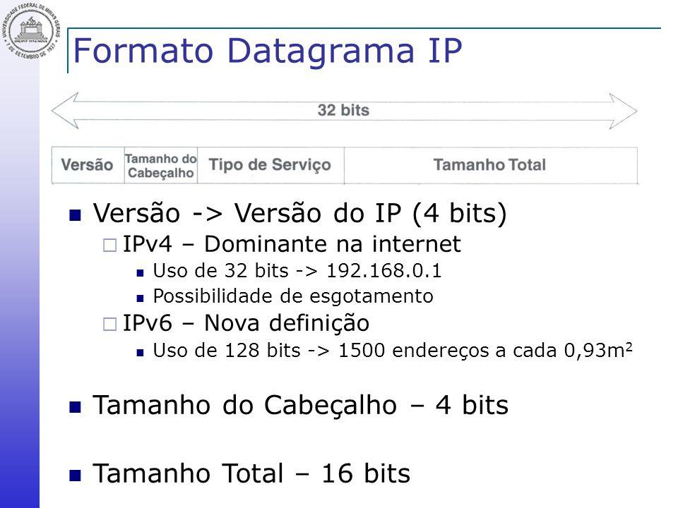 Formato Datagrama IP Versão -> Versão do IP (4 bits)
