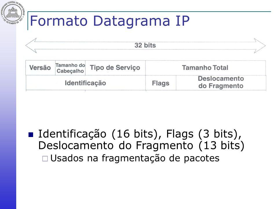 Formato Datagrama IP Identificação (16 bits), Flags (3 bits), Deslocamento do Fragmento (13 bits) Usados na fragmentação de pacotes.