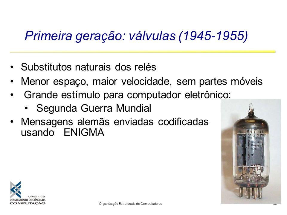 Primeira geração: válvulas (1945-1955)