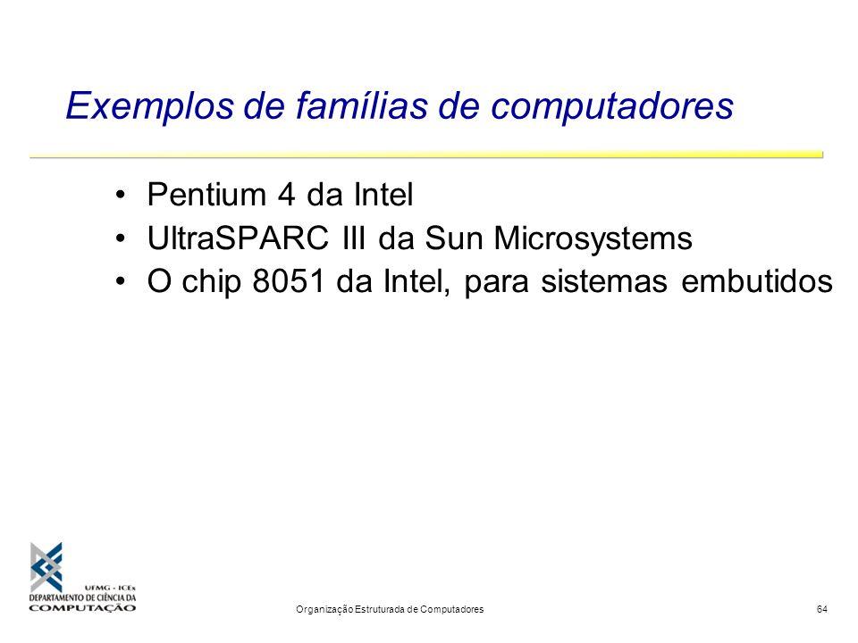 Exemplos de famílias de computadores