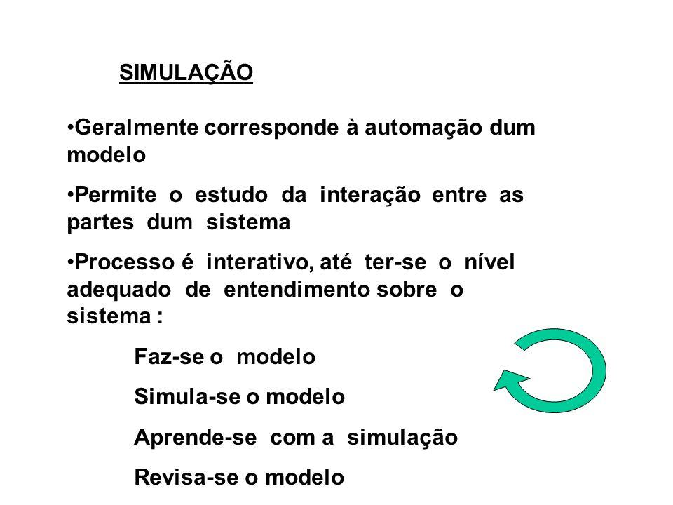 SIMULAÇÃO Geralmente corresponde à automação dum modelo. Permite o estudo da interação entre as partes dum sistema.