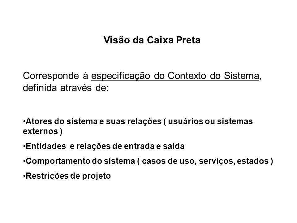 Visão da Caixa Preta Corresponde à especificação do Contexto do Sistema, definida através de:
