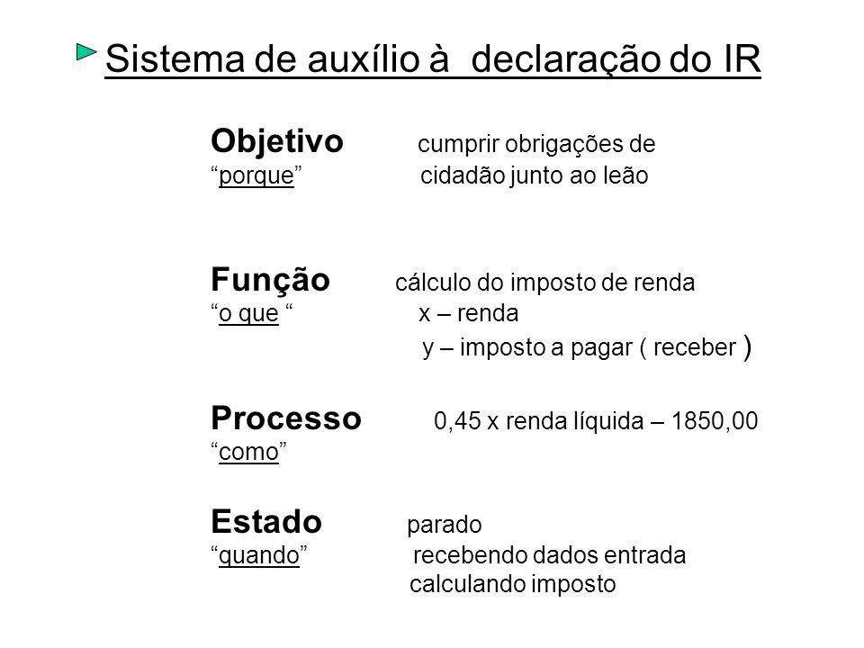 Sistema de auxílio à declaração do IR