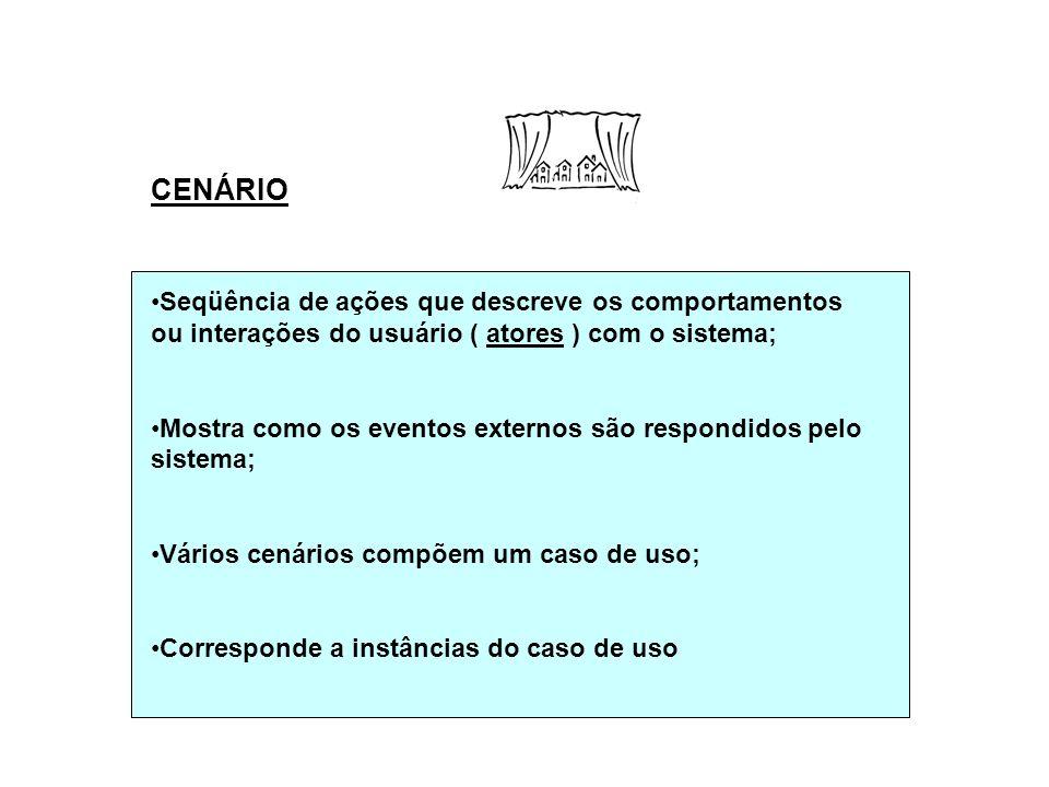 CENÁRIO Seqüência de ações que descreve os comportamentos ou interações do usuário ( atores ) com o sistema;