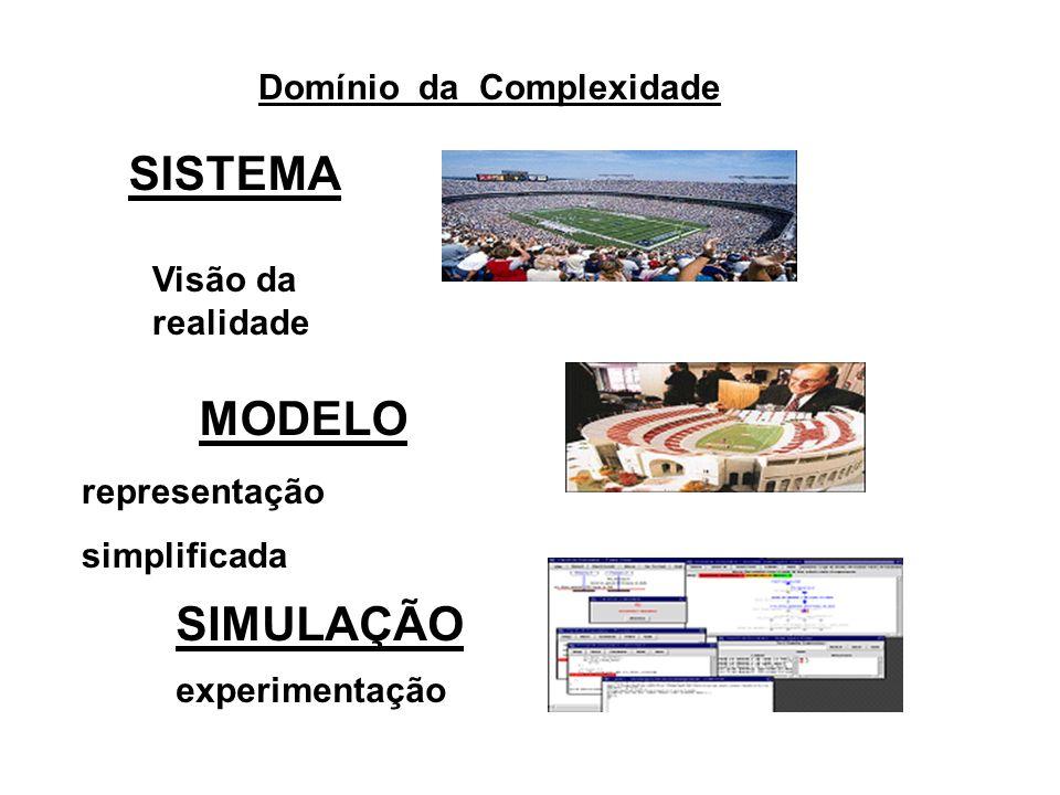 SISTEMA MODELO SIMULAÇÃO Domínio da Complexidade Visão da realidade