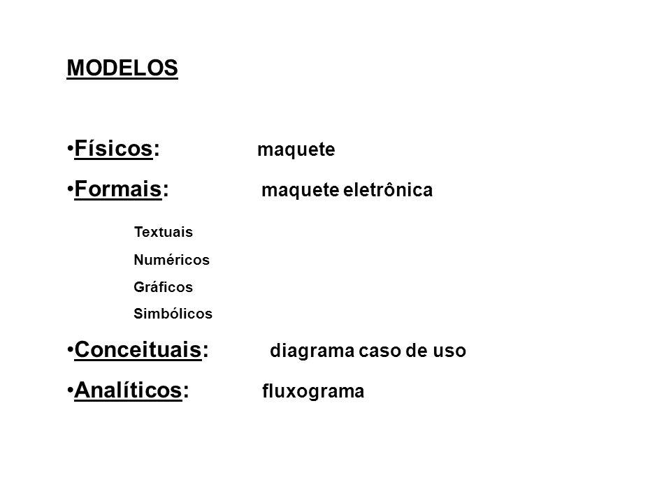 Formais: maquete eletrônica Textuais